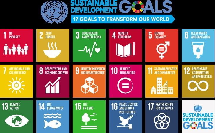 UN development goals and how they relate to RuntheWorld